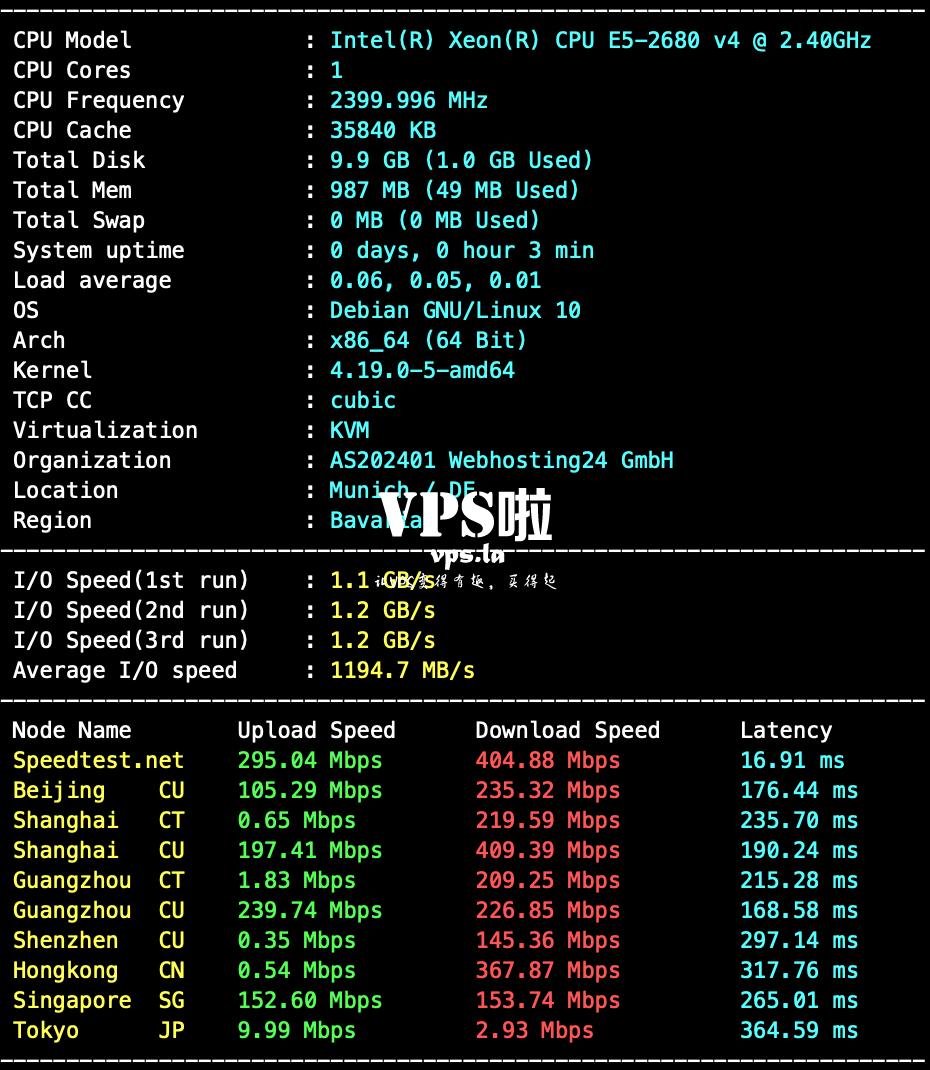 慕尼黑1G内存2T流量 10欧/年 - webhosting24