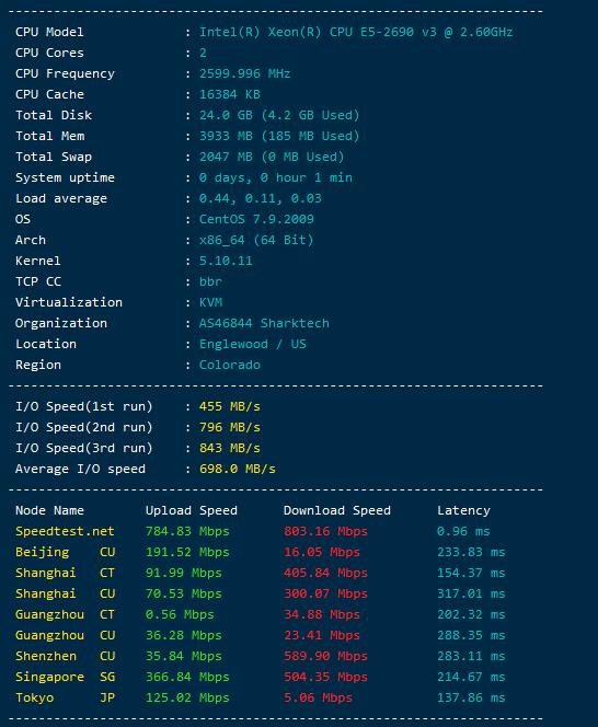 VPS常用脚本合集(BBR、测速、回程、性能)